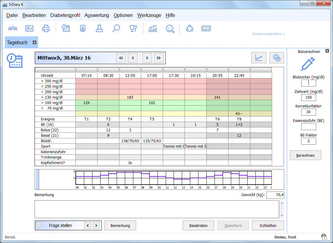 Tagebuch - Technik / Software / Apps - Insulinclub.de